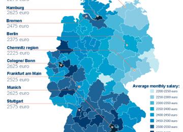 Příjmy řidičů v Německu. Bude růst platů dostačující tak, aby povzbudil mladé lidi k práci v dopravě?
